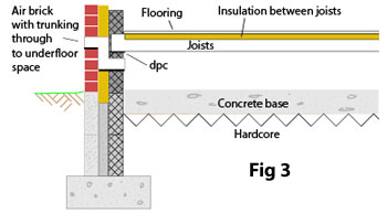 Suspended timber floor joist size carpet vidalondon for Suspended concrete floor